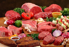 Калорійність м'яса