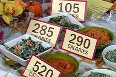 Кількість калорій в день, щоб схуднути